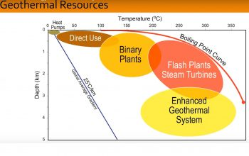 Geothermal Resources Lecture #1