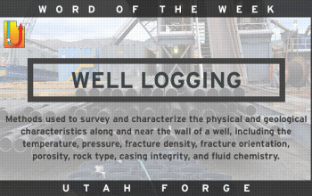 Word of the Week – Well Logging