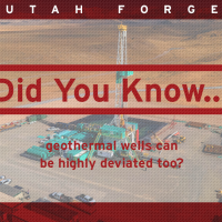 Did you know… geothermal wells can be highly deviated too?